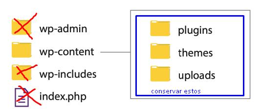 no borrar los archivos subidos por el usuario